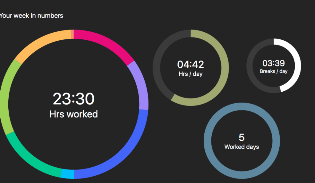 Tyme for time tracking