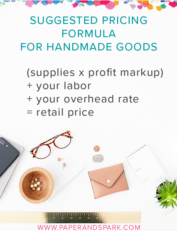 etsy pricing formula